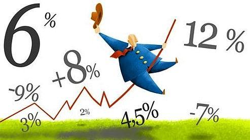 Quel type de placement pour investir en bourse ?