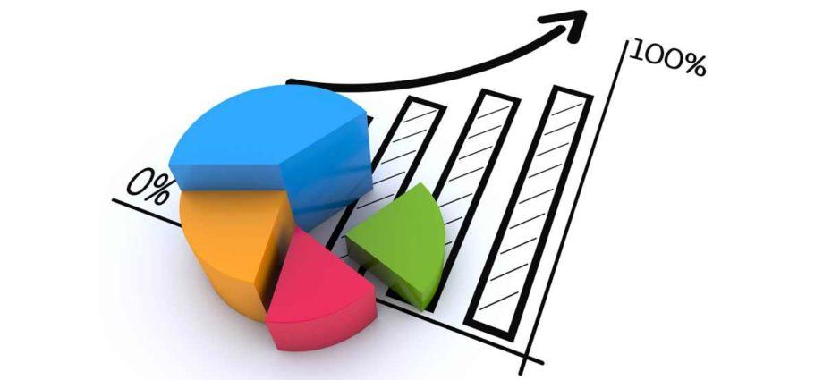 Comment faire un bilan patrimonial ?